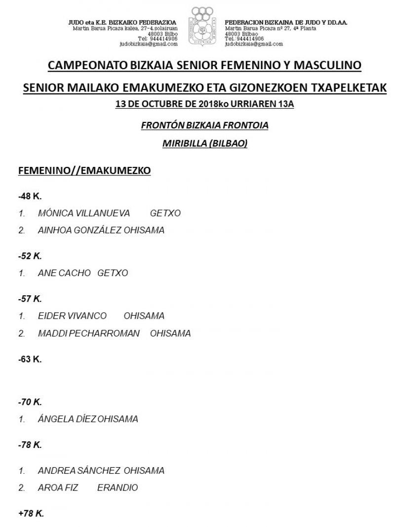 Resultados Campeonato Bizkaia Senior de Judo 13/10/2019